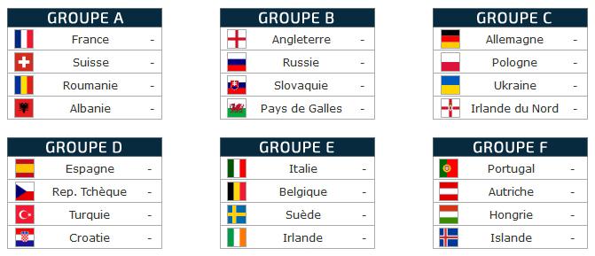 groupes-euro2016